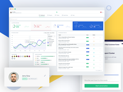 Dashboard for AI Help Desk Support Tickets App online chat chat app user management dashboard issues tickets artificial intelligence ai help desk support app