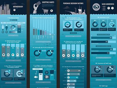 Fishing Infographic vector illustration infographics