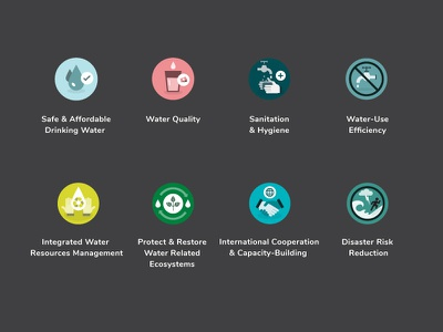 Water Icons water illustration vectors icons