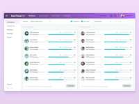 Hiring Manager: Dashboard