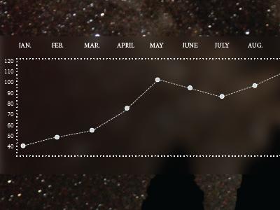 Capitol Reef Brochure infographic info brochure blur graph numbers data