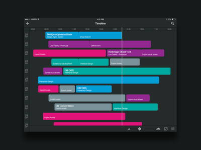 Timeline for Ipad bubbles cards projects timetracker ipad timeline
