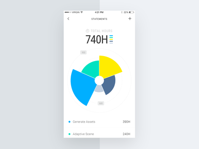 Graphs on mobile mobile presentation charts colors ipad dashboard graph flexible components bars gauge grids