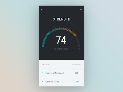 Mobile graphs gradient charts colors ipad dashboard graph list components bars gauge grids