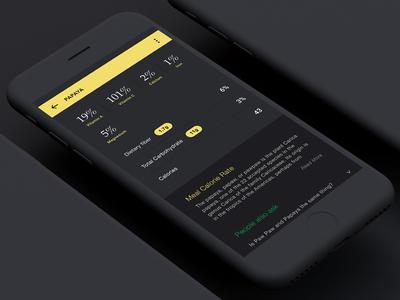 App UIUX PAPAYA