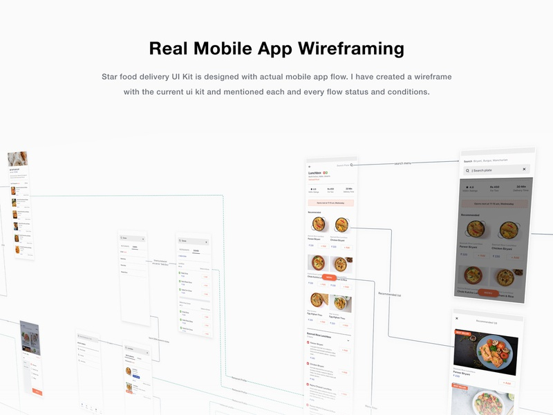Food Delivery App Wireframing zomato clone swiggy template online delivery restaurant app wireframe design uiux design ui kit food delivery app food delivery wireframe