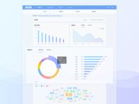 the design of data analysis platform