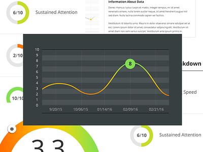 AARPe Data Graphs graph chart visualization infographic data