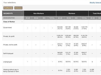 Data Design table visualization data information dataviz chart