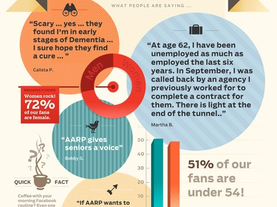 Infographic Poster infographic retro poster infodesign info dataviz data