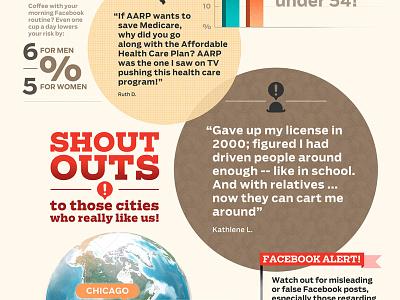 Infographic 2 infographic retro poster infodesign info dataviz data