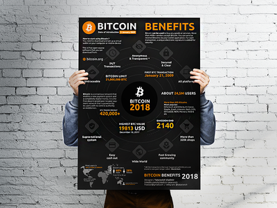 Infographic Bitcoin Benefits 2018 poster a3 download vector design infograph altcoing bitcoin infographic