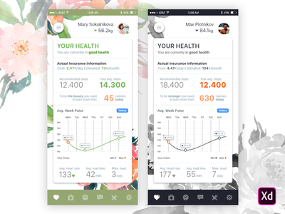 Medicine & Insurance application (health screen) android ios smart band sport ux design application ux ui design app design ui