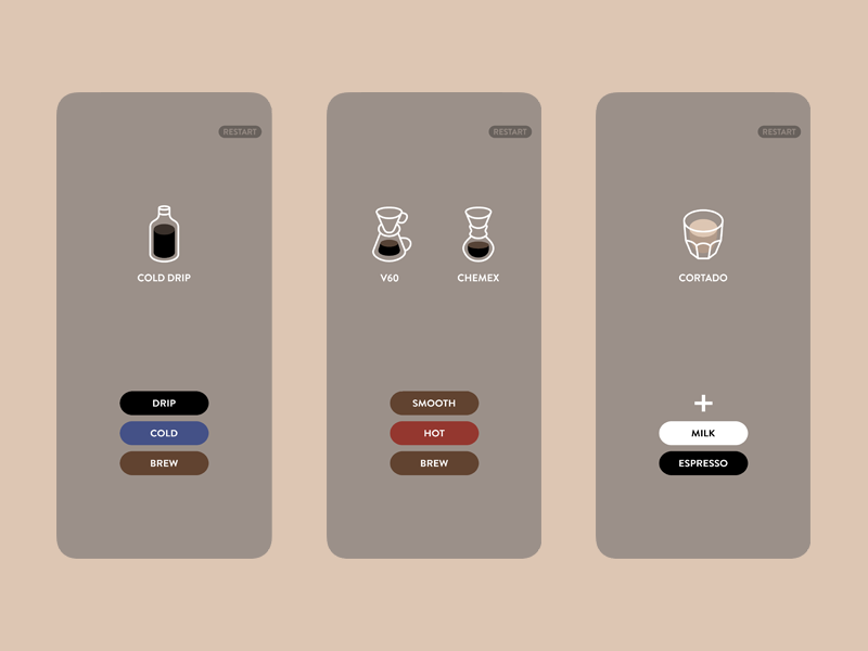 Your Coffee Screens illustration interface icon coffee design ux mobile ui ios app