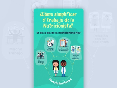 Infographic How to simplify the nutritionist work? Dietbox Chile