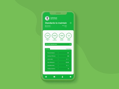 Fiverr app redesign redesign ui designers ui design ux design flat design design services mobile app design fiverr ui fiverr app fiverr