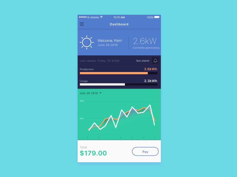 Eos Dashboard energy graph login onboarding app ios dashboard