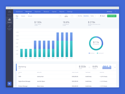 Personnel - Dashboard user experience user interface web finance interface startup dashboard