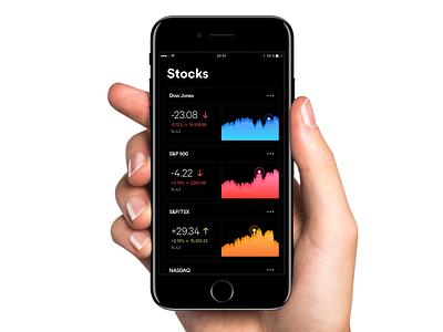 Stock Indexes colors money analytics data charts iphone ios stocks