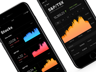 Stock Indexes & Detail colors money analytics data charts iphone ios stocks
