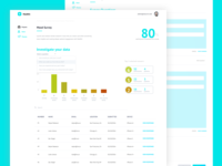 Medikit Dashboard Exploration