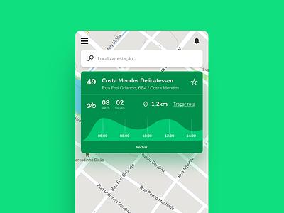 Bicicletar Fortaleza UI Improvement design minimal mobile app app ui ux mobile ui brunosaid brazil