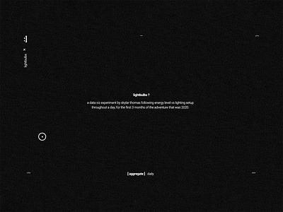 lightbulbs - ui screenshot #02 lightbulbs lighting uix animation illustration web design screenshot ui