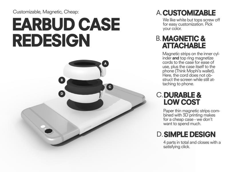 Earbud Pop Socket mockup iphone 10 ai sketch thingiverse 3d print case videogame magnetic product designer product design infographic c4d blender 3d iphone pop socket design
