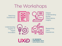UXID Workshop Icons