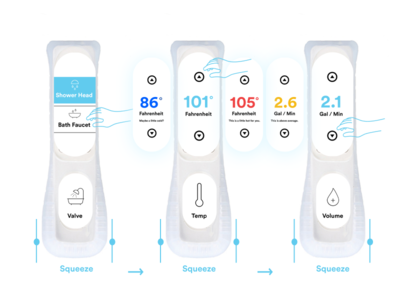 OXO Shower Control Interface ui ux