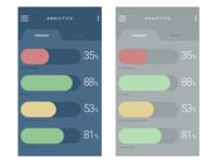 Upos Analytics mobile dashboard