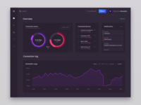 Router Dashboard