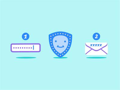 Double authentication - 2FA