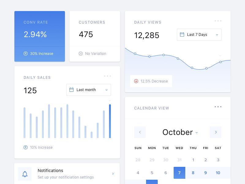 Dashboard UI finance accounting admin data visualization modal ios mobile ui kit ui dashboard