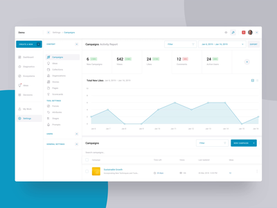 Clareo –Analytics Report ui software design tool software dashboard