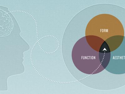 Intersection pale blue venn diagram my brain league gothic