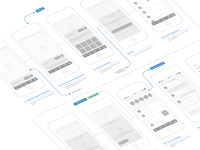 UX Screen Flow