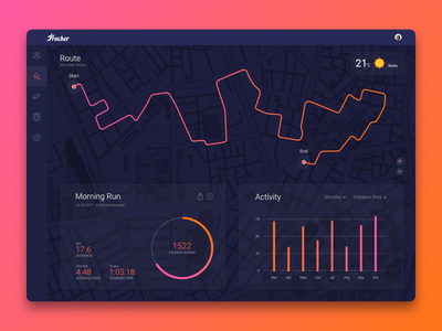 Data Visualization Concept—UI Weekly Challenges S02 [5/10] map visualization application app running data