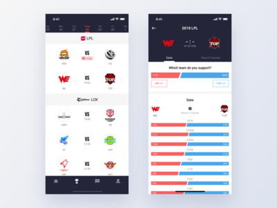 UX | Game Stats