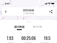 Cycling   dashboard 2