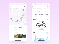 Cycling & Dashboard