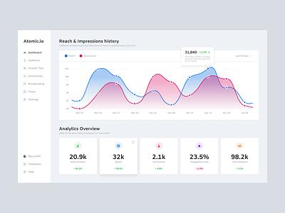 Atomic analytics info digital website dashboard web concept design typography ux ui