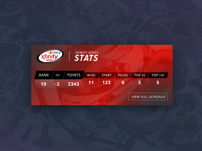 Nascar Stats Modal modal sports statistics design web race car data stats nascar ux ui