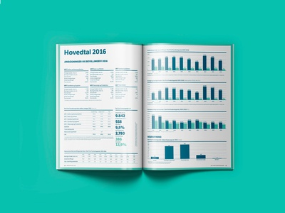 Statistics page - Annual report