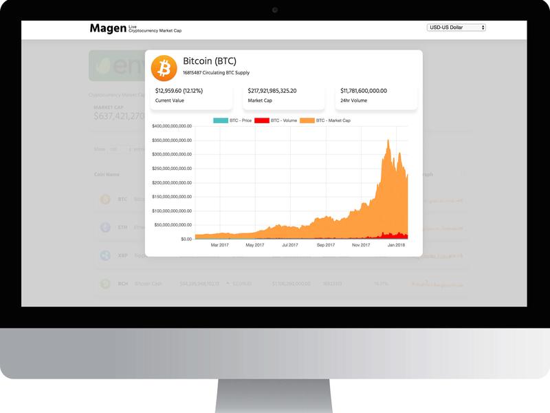 bitcoin market cap real time