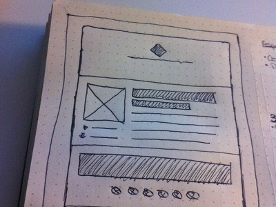Email Template Sketch sketch ux wireframes drawing email templates