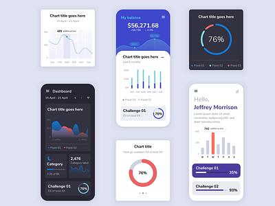 Free charts UI Kit ui kit mobile dashboard charts ui