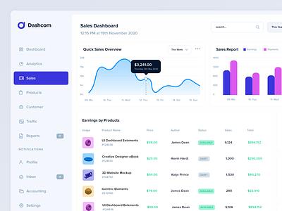 Dashcom UI Interface template payouts statement earnings sales market app analytics charts infographics ux design interface design webapp dashboard ui ui design analytics ui