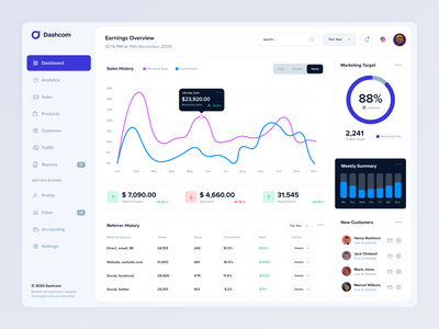 Dashboard Interface UI psd sketch ui kit ui template marketing earnings sales market app analytics charts infographics ux design interface design webapp dashboard ui ui design analytics ui