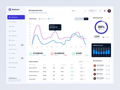 User Interface Design charts infographics analytics application mobile app webapp template admin panel ui resource dashboard ui ui template user interface design user interface ui